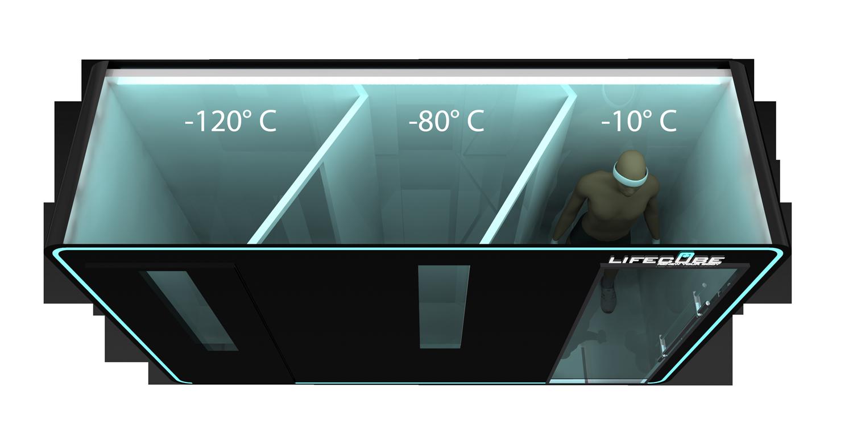 Lifecube Kältekammer 3 Temperaturen
